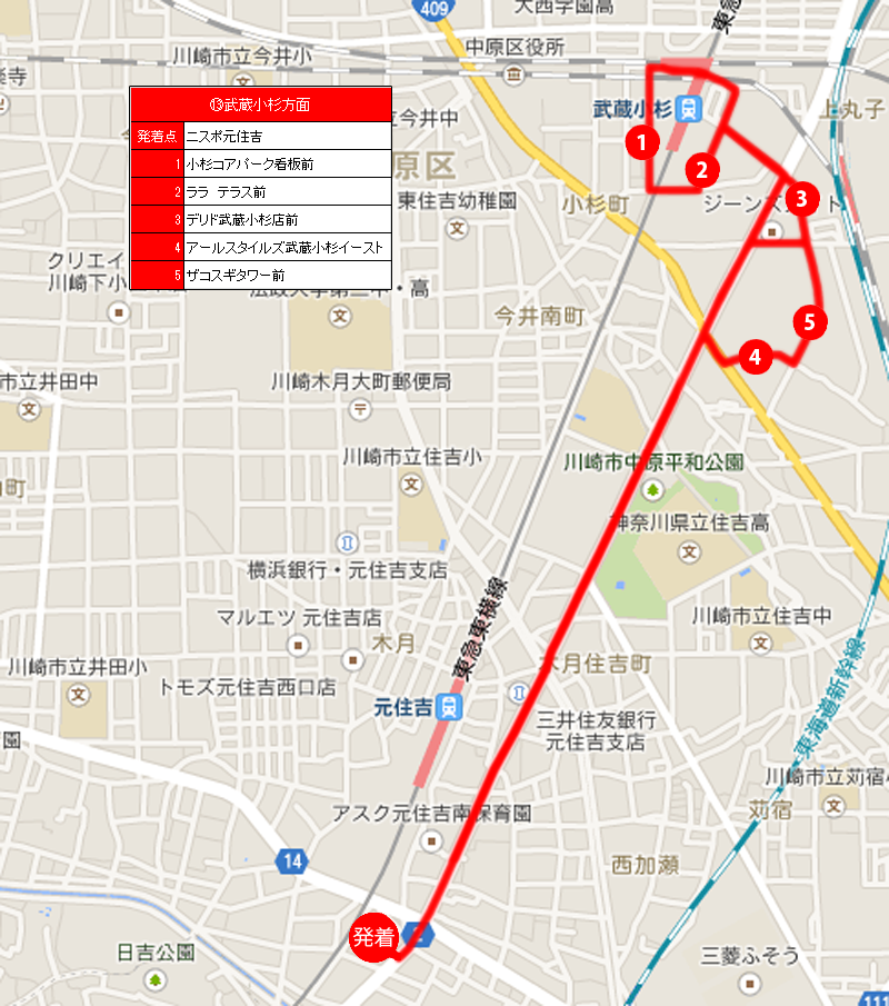 武蔵小杉方面ルートの地図です。