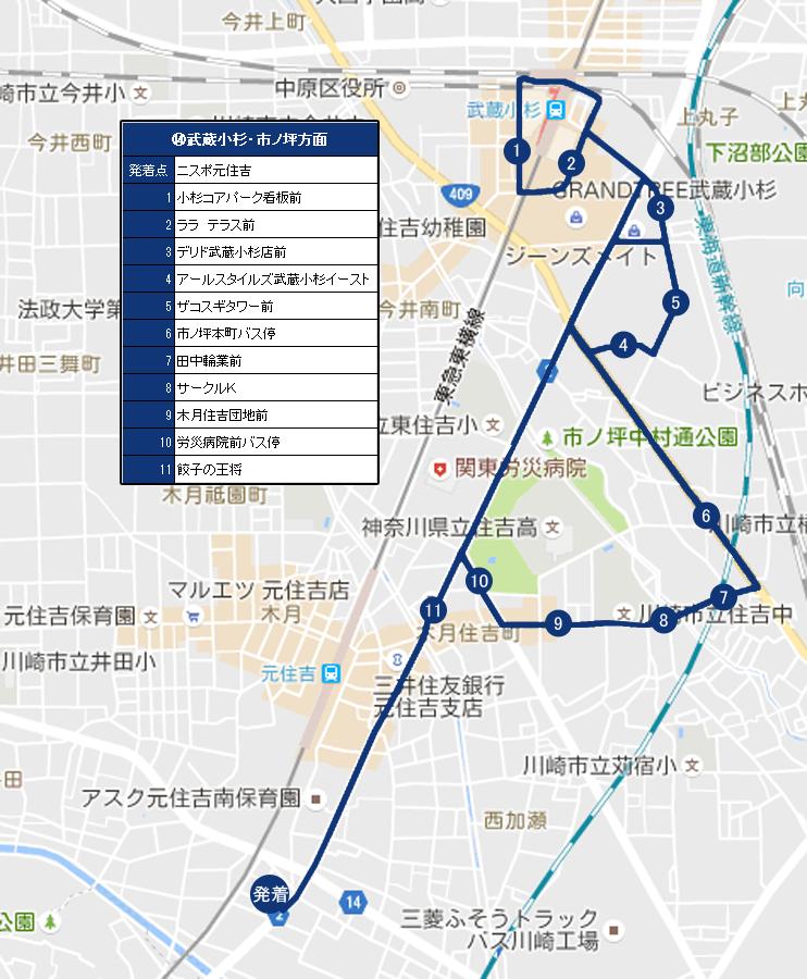 武蔵小杉・市ノ坪方面ルートの地図です。